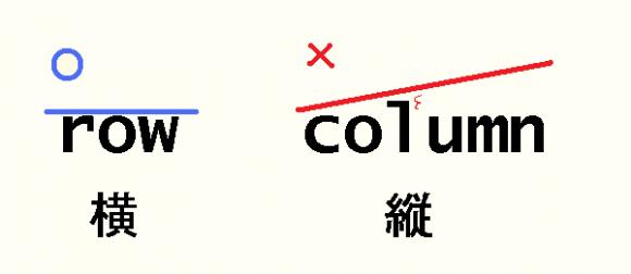 20150715_row_column02