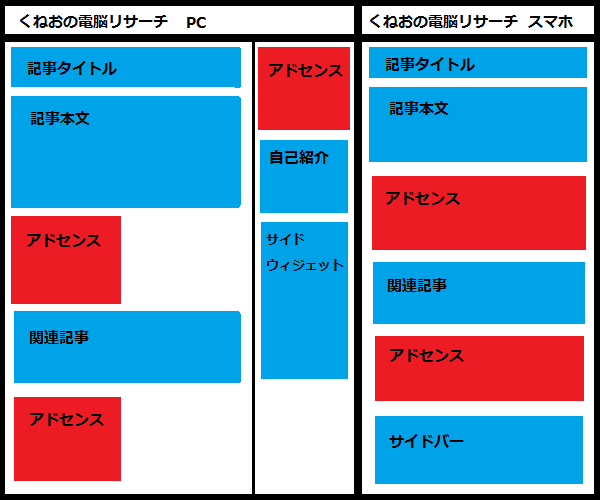20150719_row_size_customaize01