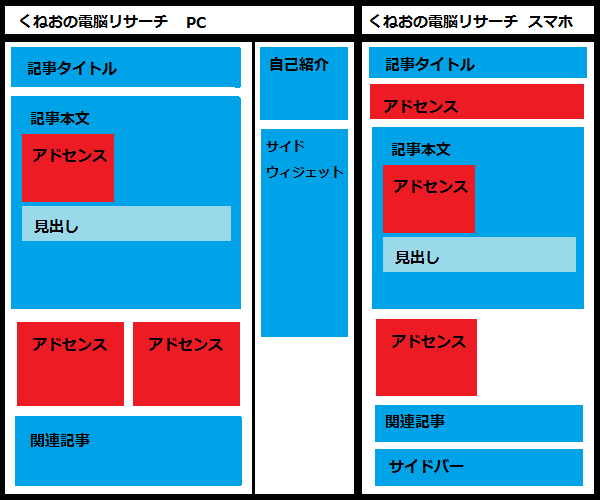 20150719_row_size_customaize02