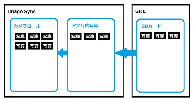 20150923_gr2_wifi_transfer12