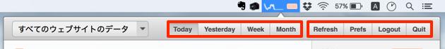 Macアプリ『Visits』の各項目の見方その1