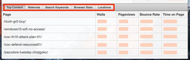 Macアプリ『Visits』の各項目の見方その3