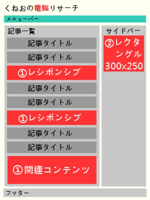トップページのアドセンス配置