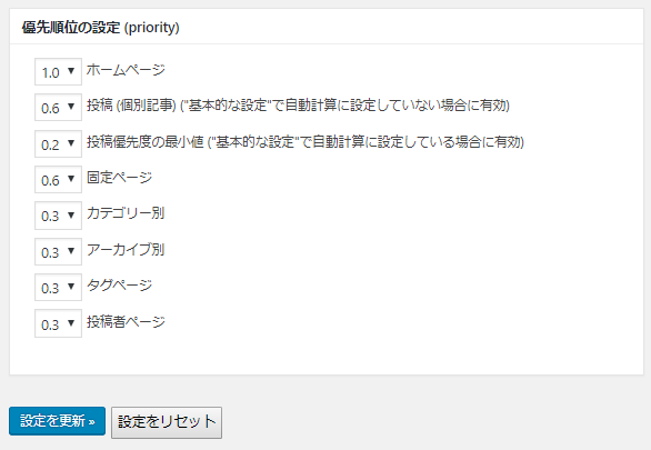 Google XML Sitemaps 優先順位の設定