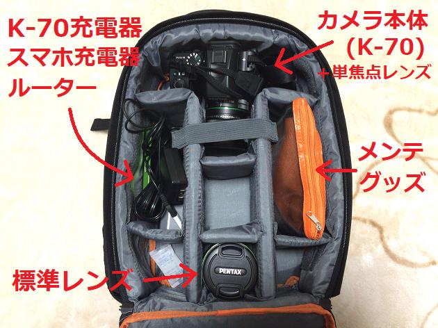 実際にK&F Concept KF13.036(Mサイズ)にカメラを入れてみた