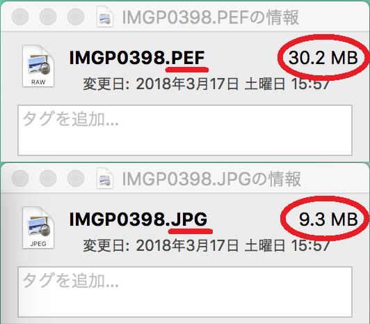RAWデータとJPGデータのファイルサイズの違い